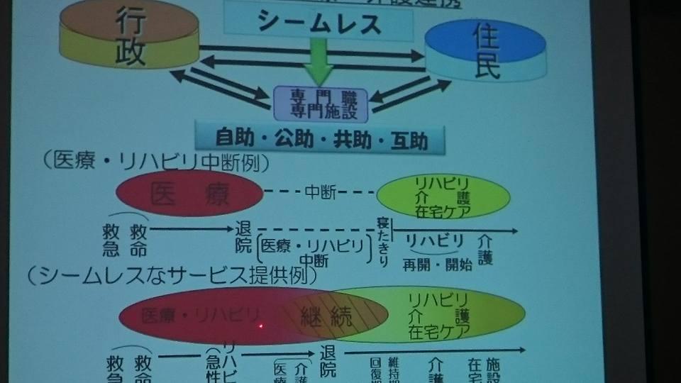 2016.7.20尾道視察